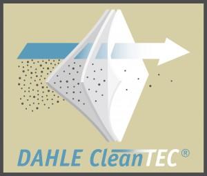 CleanTEC Filter